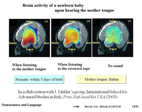 Brain activity of a newborn baby upon hearing the mother tongue