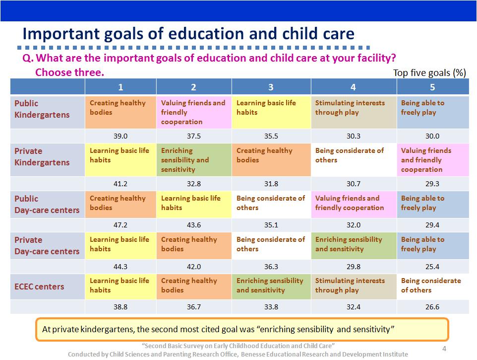 http://www.childresearch.net/data/gif/deta_2013_01_04.jpg