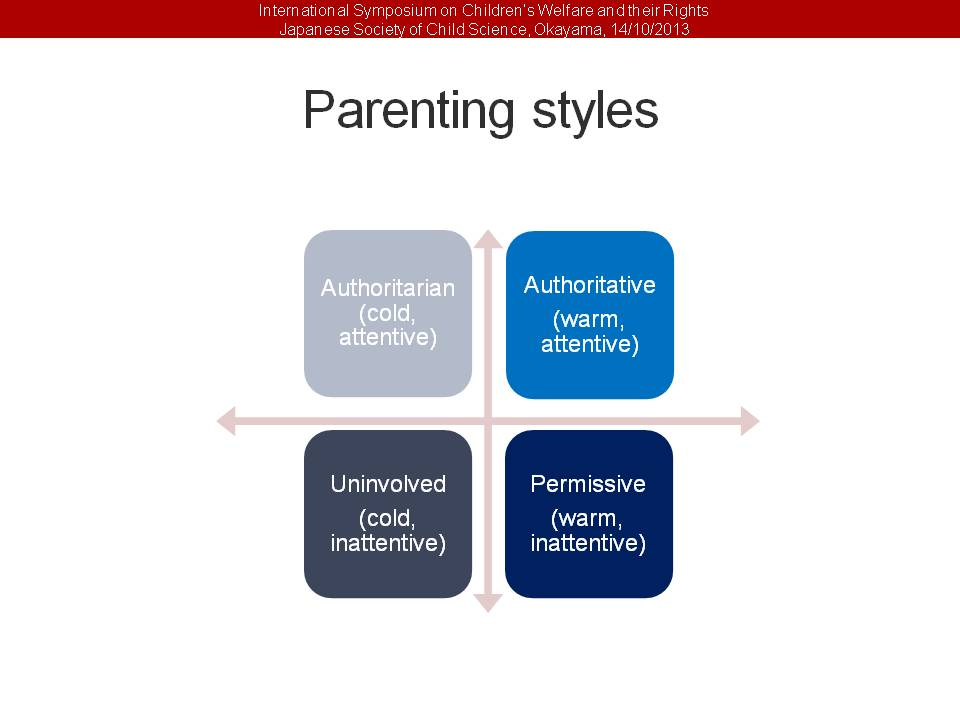 effect of parenting style on the academic development of children essay Cultural variations culture and socioeconomic status undoubtedly affect parenting style (bank, 1996)  essay sample on parenting styles  child development .