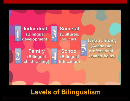 essays in favor of bilingual education Numerous articles have been written in favor and against bilingual education  the articles i read and summarized relate to some of the issues that have  evolved.