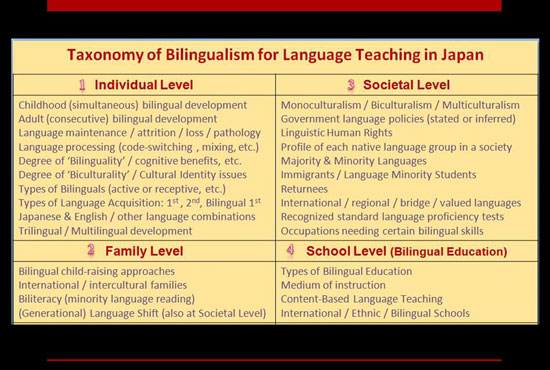 ... essays on bilingual education | Buy Original Essays online