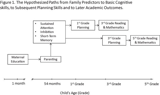 parenting and childrens research papers
