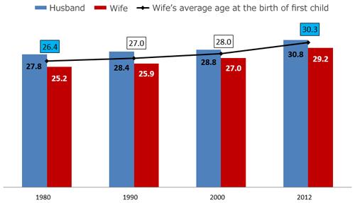 birth_rate_2016_01_03.jpg